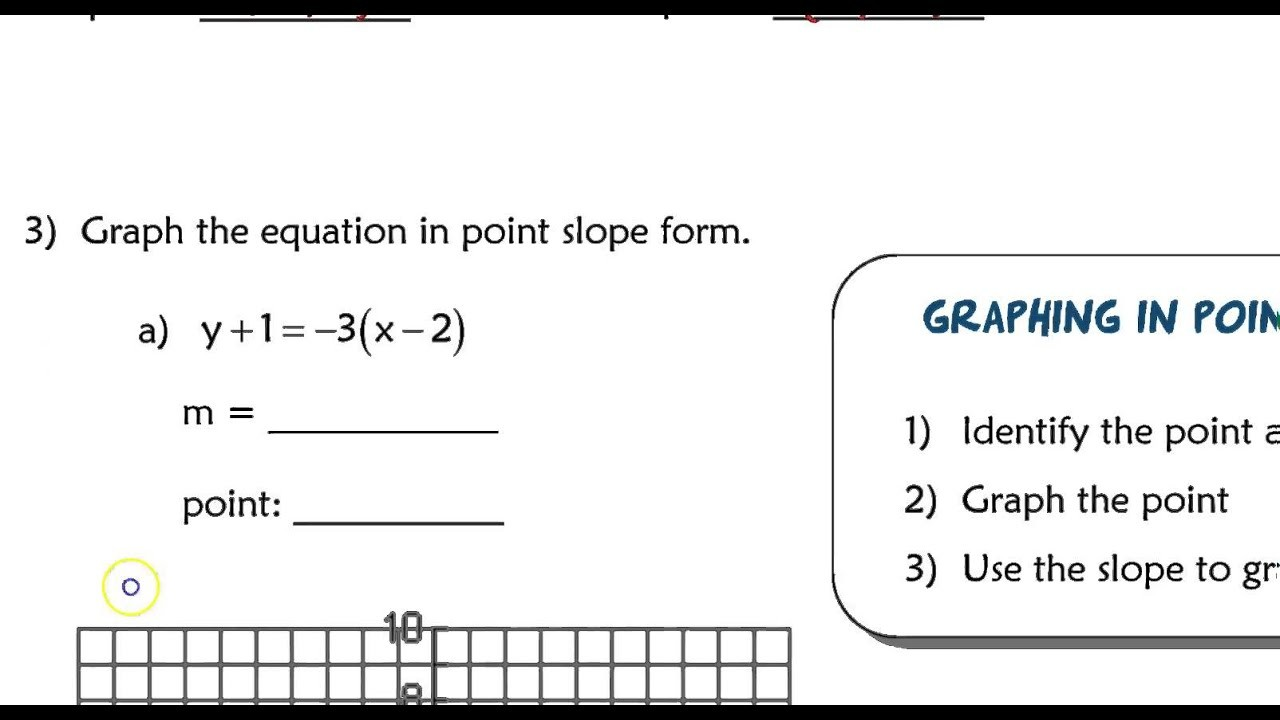 point slope form video  4