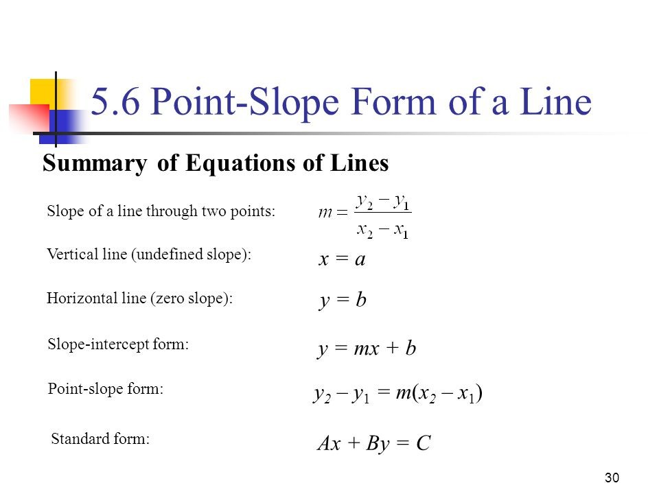 point slope form of a vertical line  Equation Of A Horizontal Line Passing Through Point ..