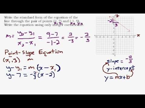 point slope form of two points  Given Two Points Find the Standard Form Equation of a Line ..