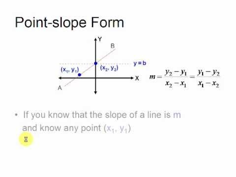 point slope form video  Point-slope Form - Equations of straight lines - YouTube - point slope form video