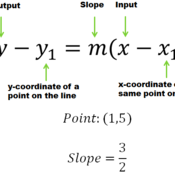 point slope form of two points  Point-Slope Form from Two Points Tutorials, Quizzes, and ..