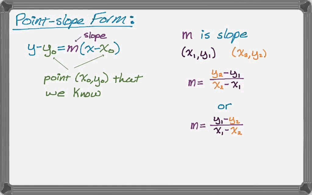 point slope form video  Point-Slope Form of a Line - YouTube - point slope form video