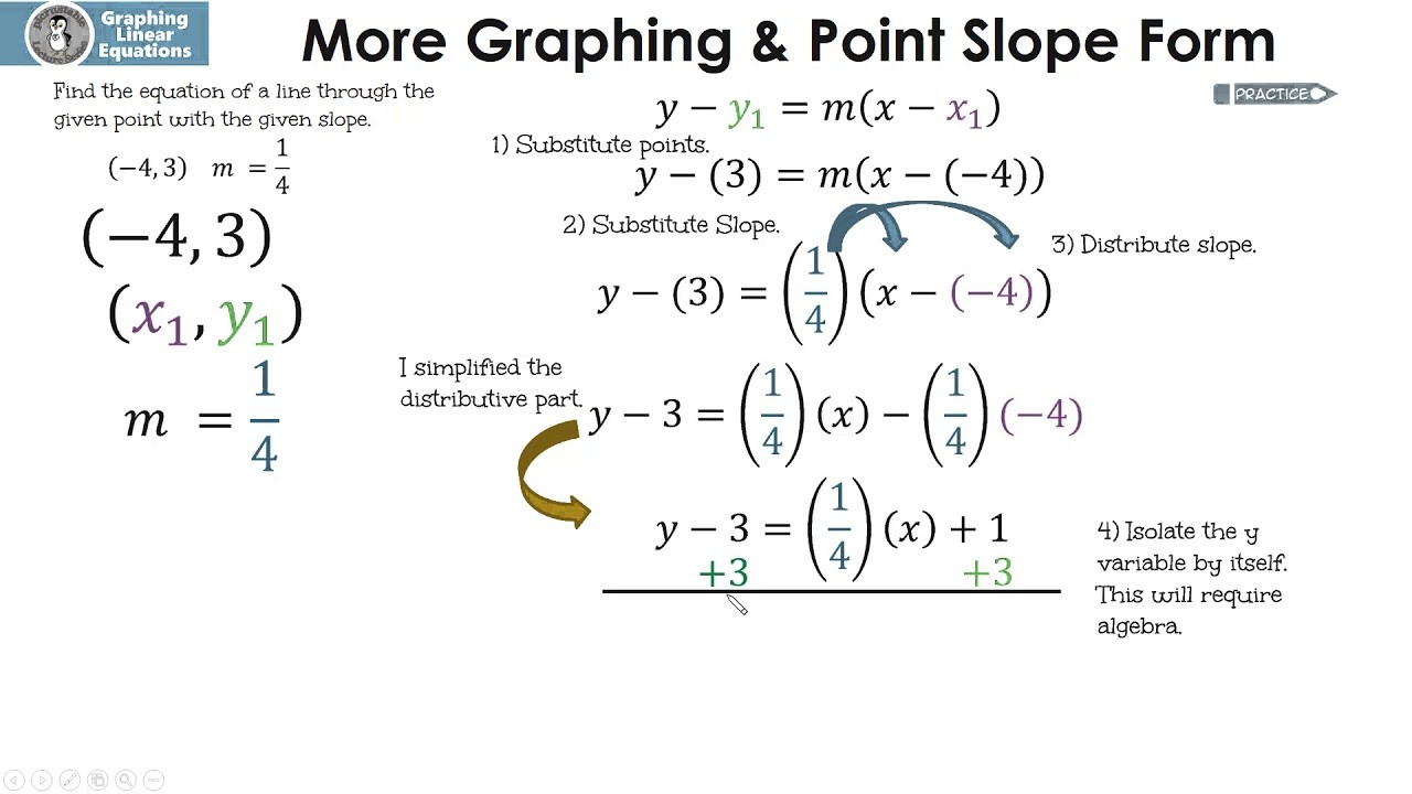 point slope form video  Point Slope Form - YouTube - point slope form video