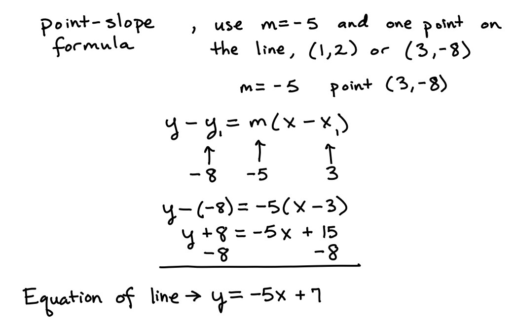 point slope form using two points calculator Slope Equation Calculator With 2 Points - Tessshebaylo