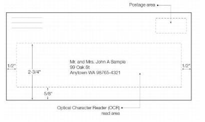 letter template address window envelope  202 Elements on the Face of a Mailpiece | Postal Explorer - letter template address window envelope