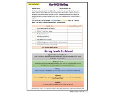 i 94 form pdf  NQS Rating Display - Aussie Childcare Network - i 94 form pdf
