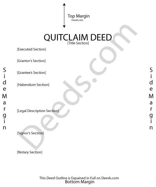 quit claim deed form wisconsin  Quit Claim Deed | Complete Guide and Quit Claim Forms ..