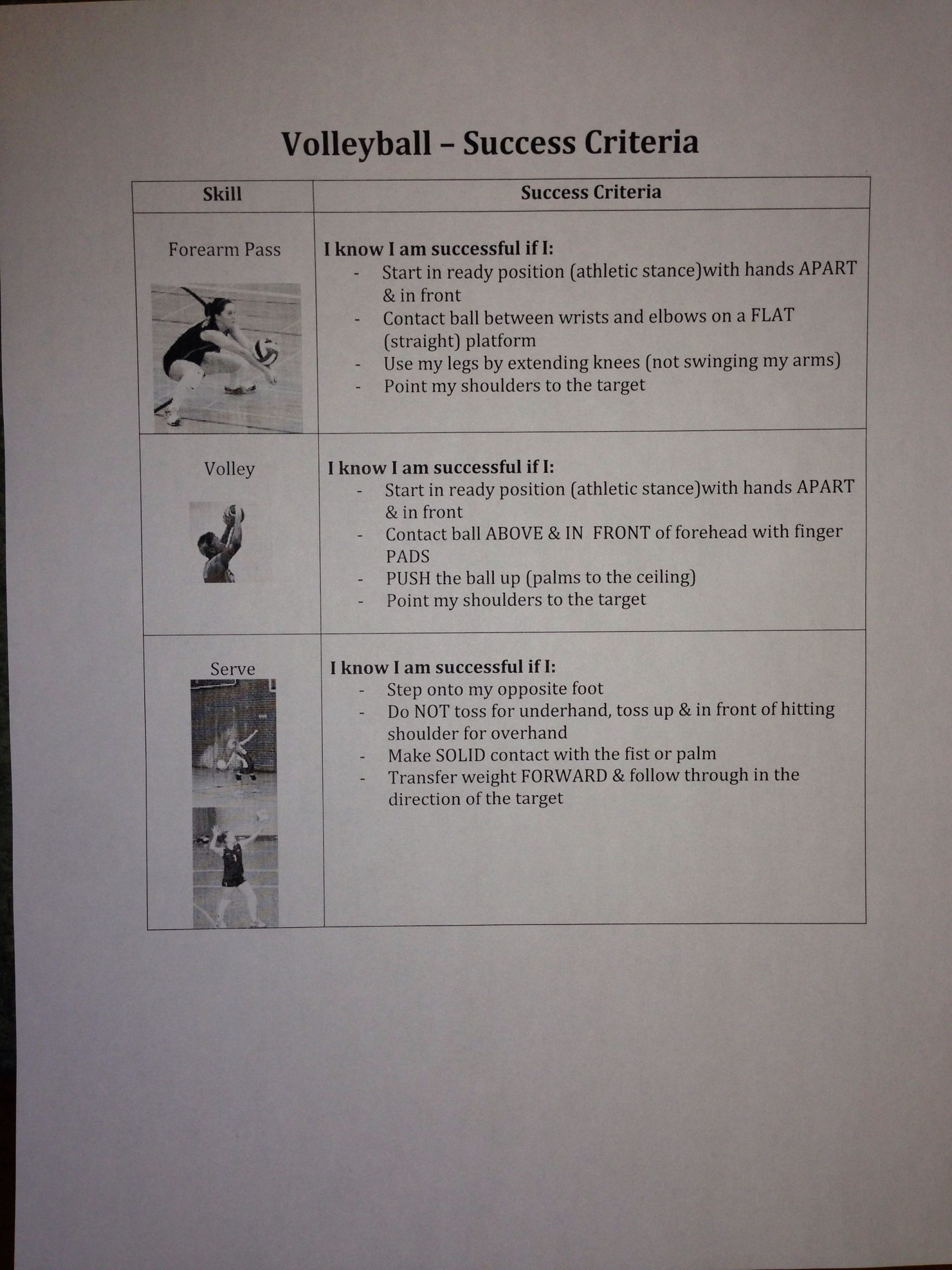blank sports physical form  Success criteria checklist for assessing volleyball skills ..