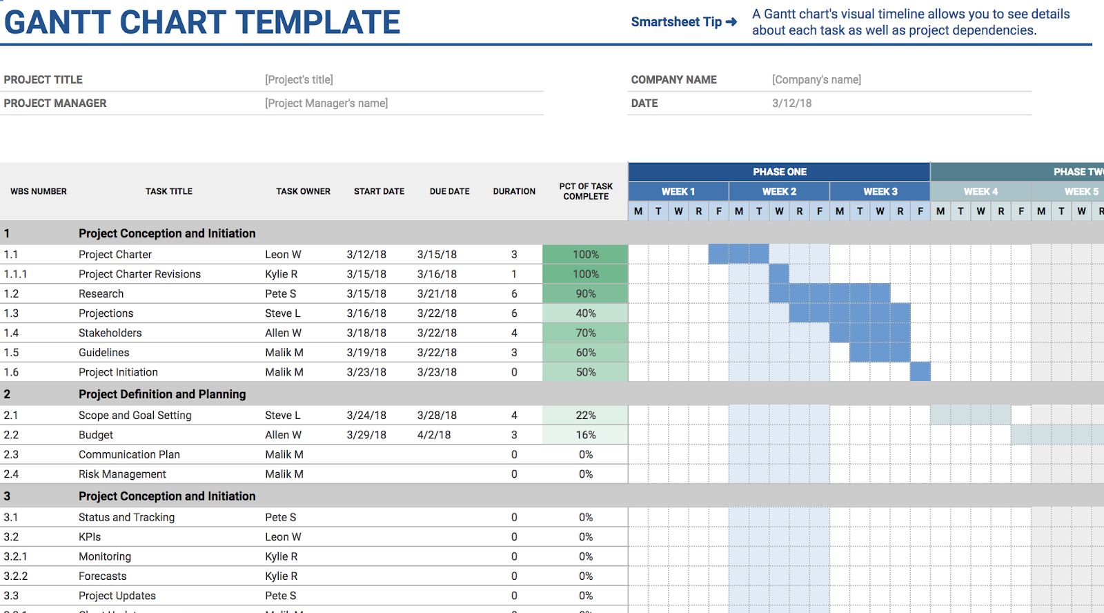 employee schedule template google sheets  11 of the Best Free Google Sheets Templates for 2019 - employee schedule template google sheets