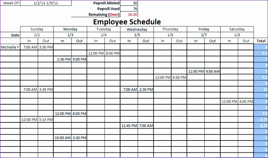 nursing schedule template  8 Monthly Budget Excel Template Free - ExcelTemplates ..