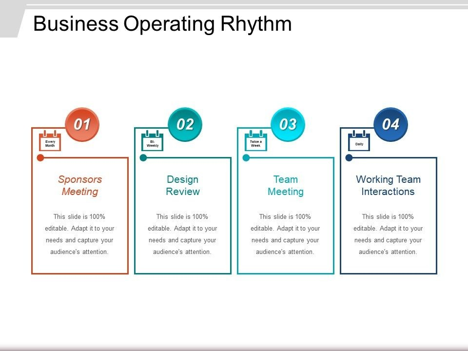 battle rhythm calendar template  Business Operating Rhythm | PowerPoint Presentation ..