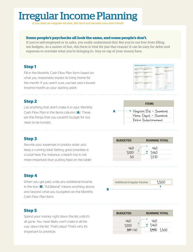 budget template dave ramsey  Dave Ramsey Budget Forms Template: Free Download, Create ..
