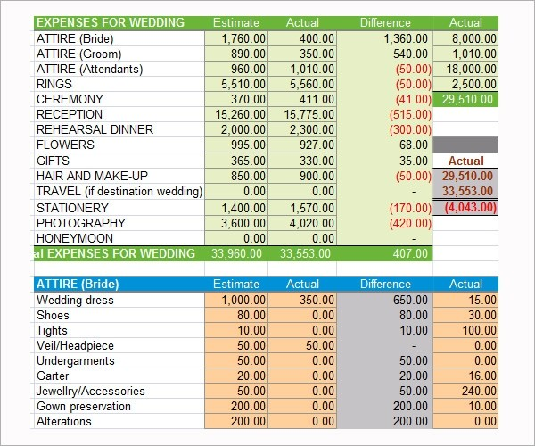 budget template for couples  FREE 10+ Useful Wedding Budget Templates in Google Docs ..