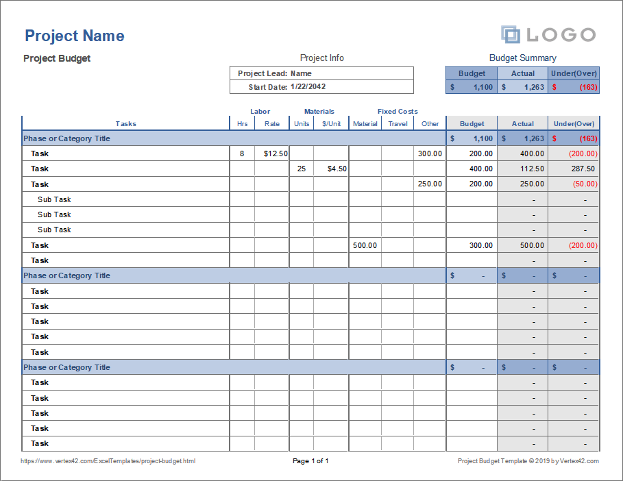detailed budget template  Free Project Budget Templates - detailed budget template