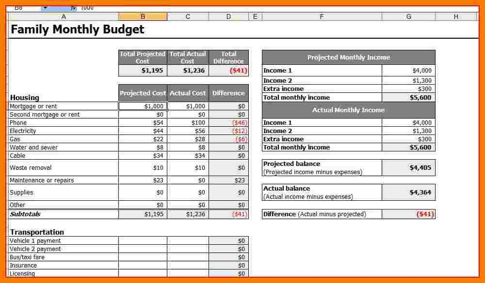 detailed monthly budget template  9+ household ledger template | Ledger Review - detailed monthly budget template