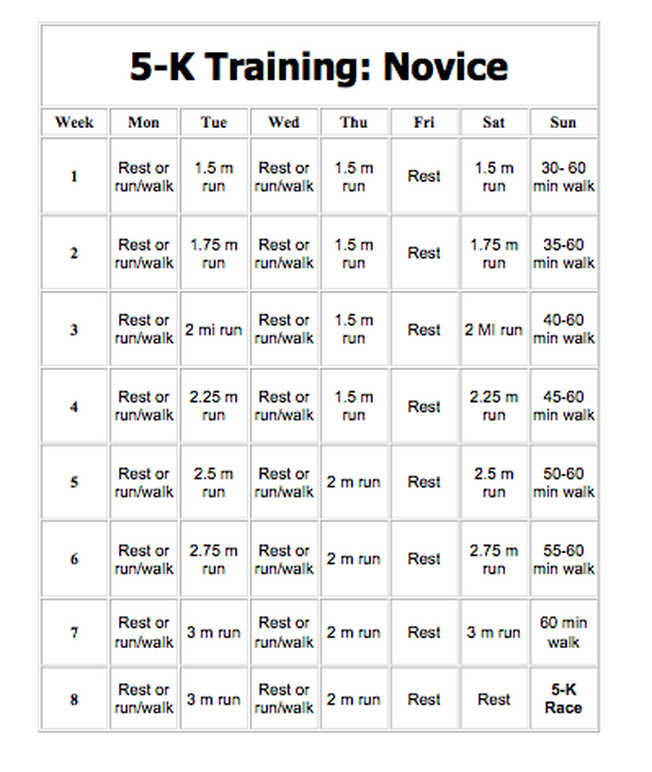 5 day a week running schedule  Training - The 21st Annual Sprint for Monroe 5k - 5 day a week running schedule