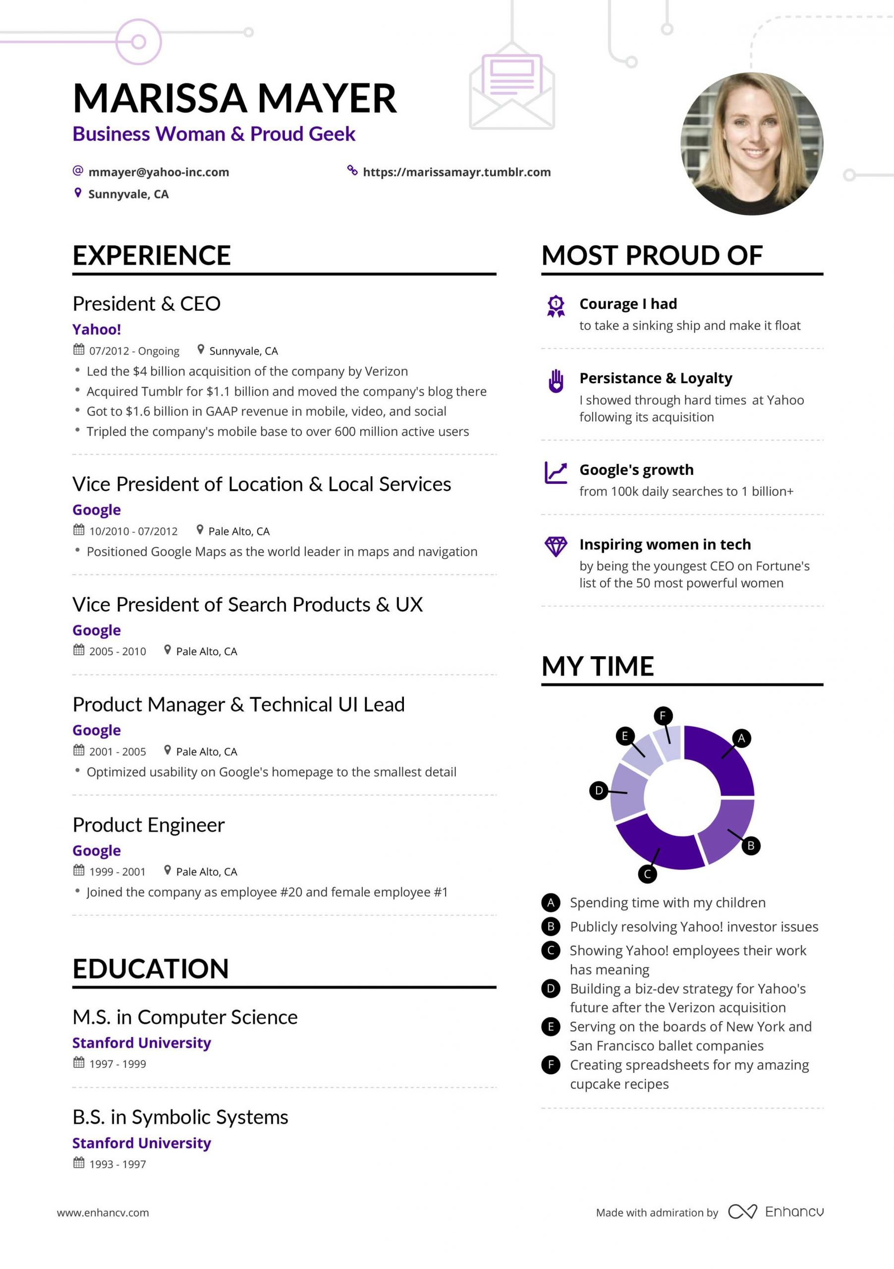 yahoo ceo resume template  Marissa Mayer's Yahoo CEO Resume Example | Enhancv - yahoo ceo resume template