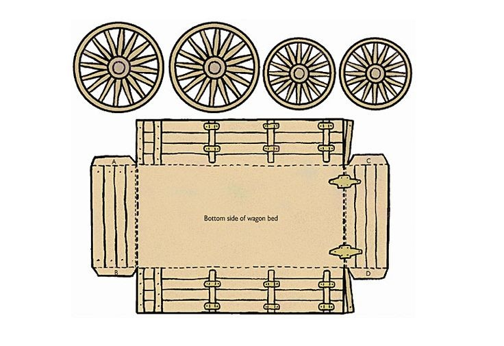 covered wagon craft template  Awesome printable of a covered wagon.   School Stuff ..