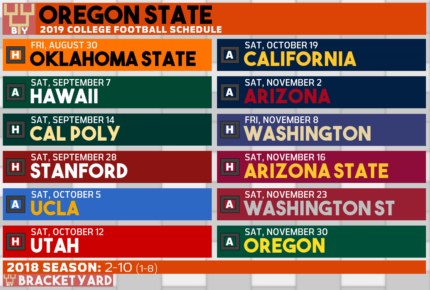 class schedule oregon state  2019 Pac-12 Football Schedules - College Football - The ..