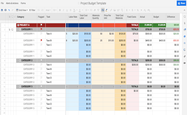 project budget forecast template excel  Free Budget Templates in Excel | Smartsheet - project budget forecast template excel